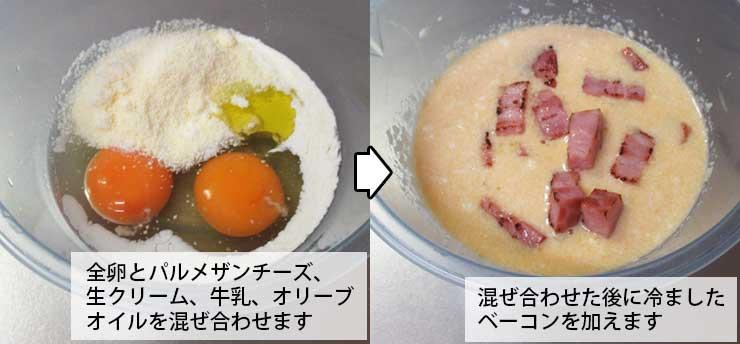 カルボナーラ ソースの作り方